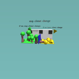 climet change
